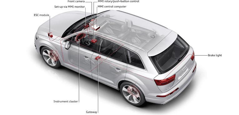 New Audi Q7 gets five stars for safety from Euro NCAP