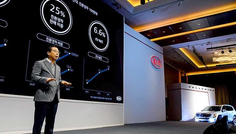 Kia Motors announces 'Plan S' for EV, mobility solutions by 2025