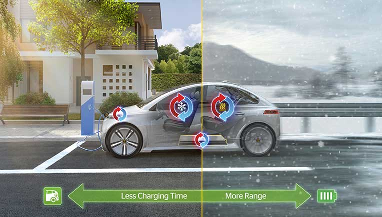 Electric vehicles will offer considerably more range during very cold or hot ambient temperatures as TM helps to protect the battery charge level – plus it speeds up the charging process