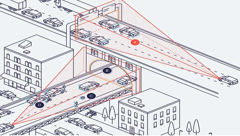 MulticoreWare, Uhnder to help accelerate automotive radar development