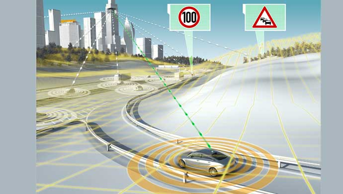 Internet of Cars: Thanks to technologies such as the dynamic eHorizon future vehicles will inform each other with highly precise and up to date information on the road ahead.