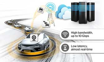 Continental advances 5G technology for connected car