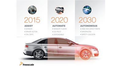 Freescale steers auto industry closer to the first crash-less car
