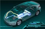 GM & ABB demonstrate Chevrolet Volt Battery reuse
